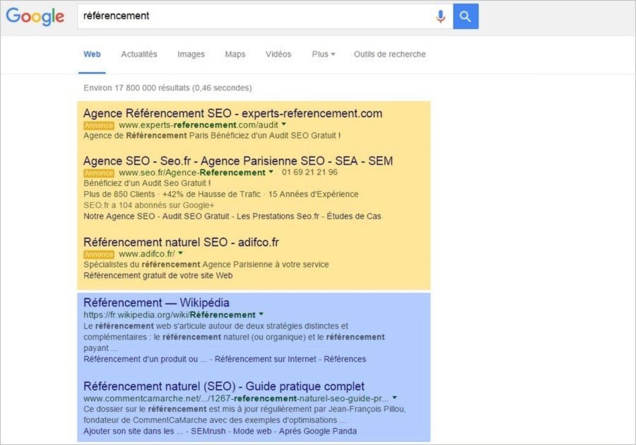 SEO et SEA sur Google