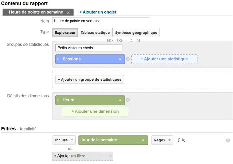 Google Analytics : heure de pointe