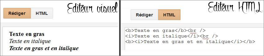 Editeur visuel et éditeur HTML