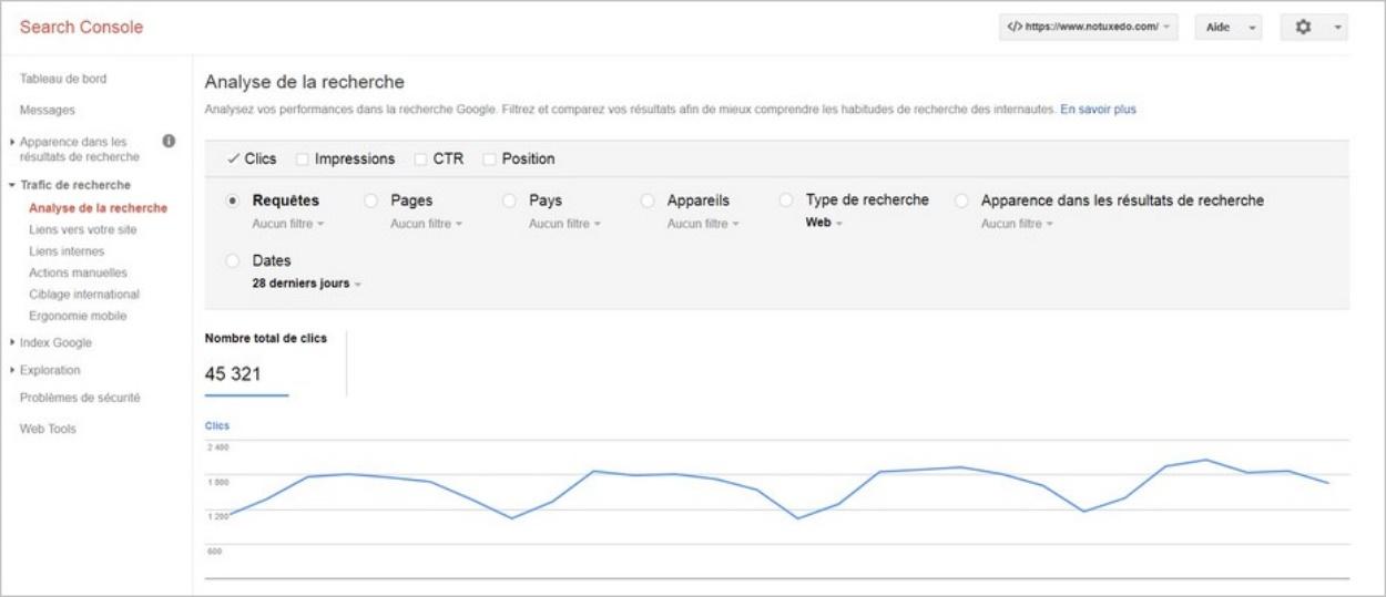 Google Search Console - Suivre les clics