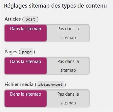 Contenus pour le sitemap WordPress