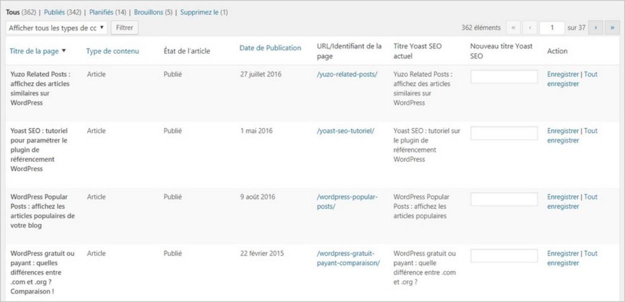 L'éditeur par lot du plugin de référencement Yoast pour WordPress