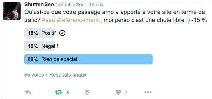 Un sondage sur Twitter