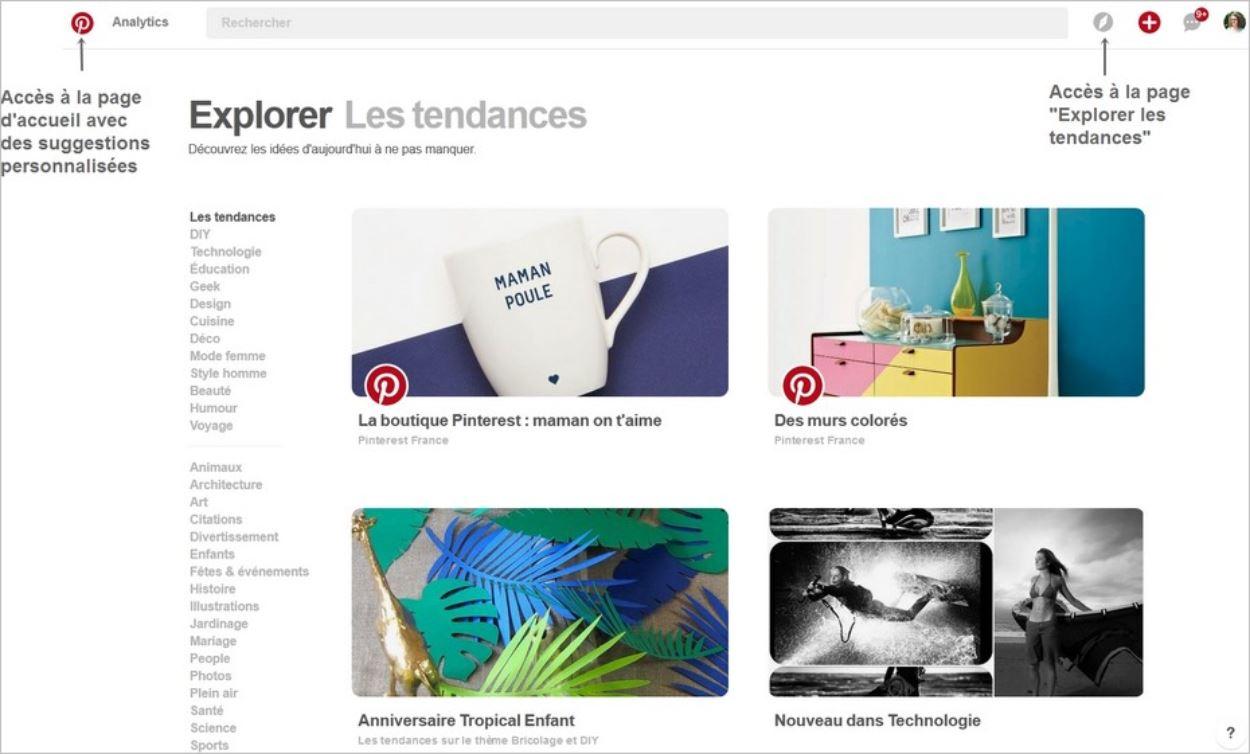 Découvrir des épingles sur Pinterest
