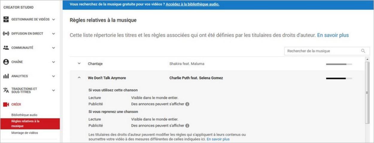 Règles en matière de droits d'auteur sur YouTube