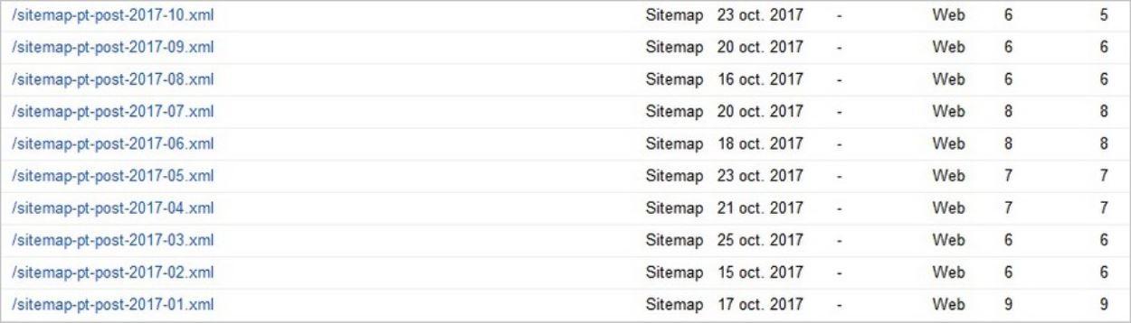 Les Sitemaps Listes Dans Search Console