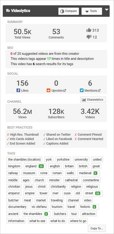 Statistiques YouTube fournies par TubeBuddy