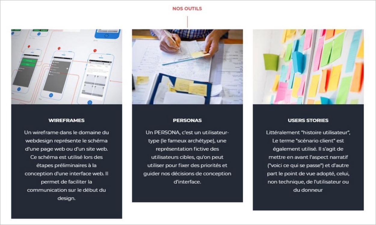 Structurer le contenu de son site pour faire émerger les points clés - Site Fidesio