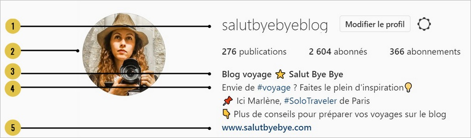 Profil Instagram : 5 éléments importants