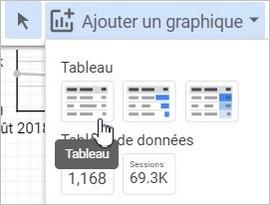 Ajouter un tableau sur Data Studio