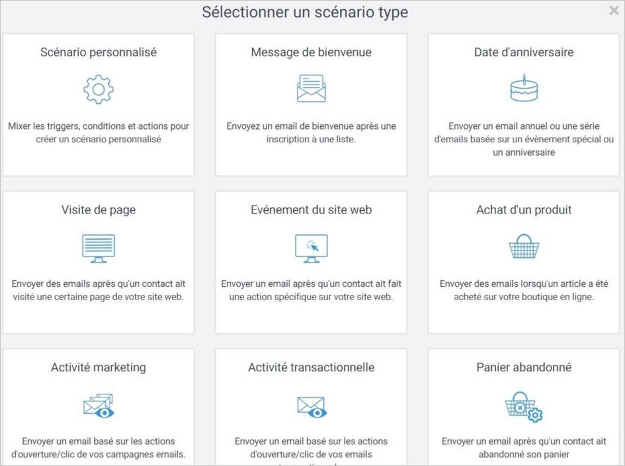 Créer un scénario de marketing automation