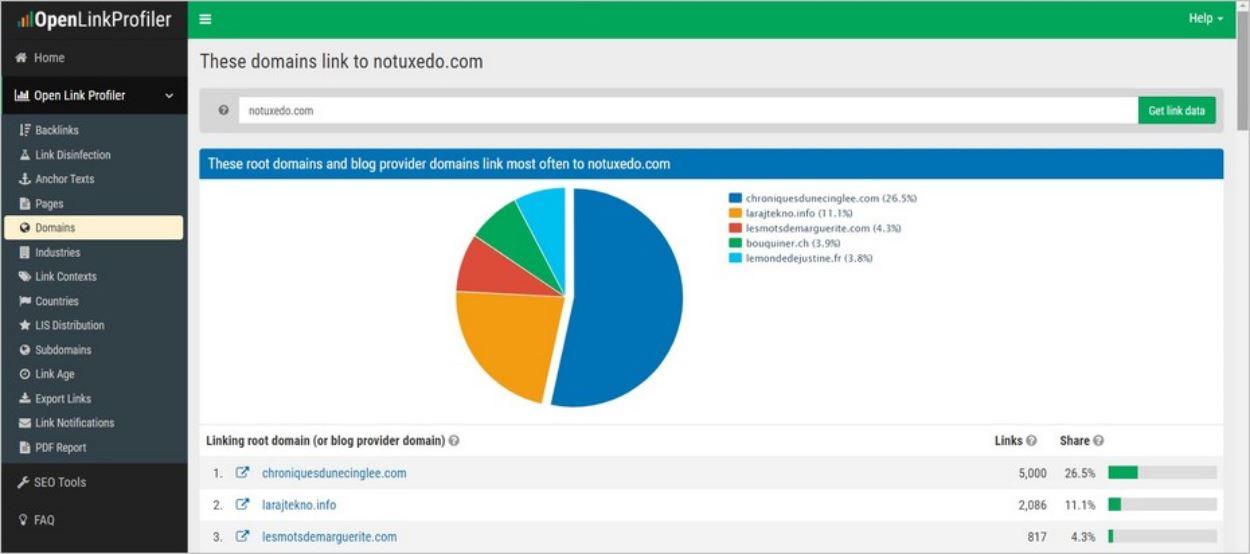Open Link Profiler pour analyser ses backlinks
